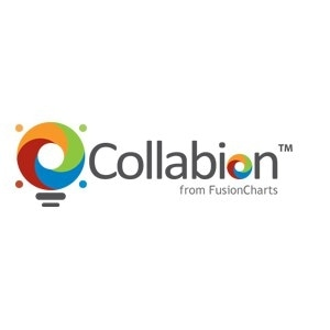 Collabion promo codes