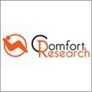 Comfort Research promo codes