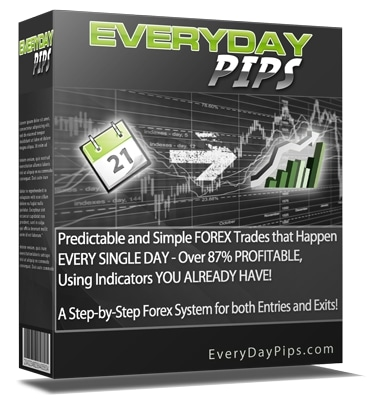 Everyday Pips promo codes