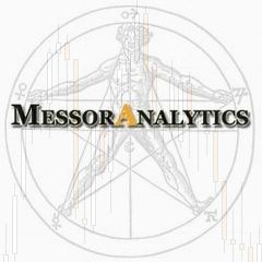 Messor Analytics promo codes