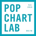 Pop Chart Lab promo codes